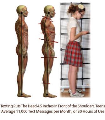 postureandtexting
